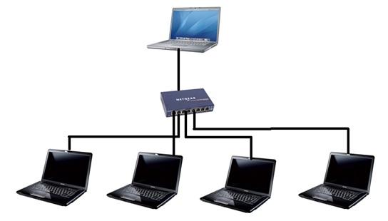 ethernet manual switch box lan umschalter