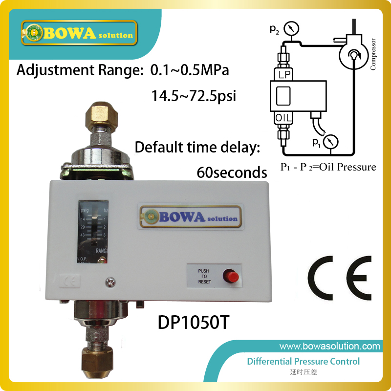 how does hot water auto manual electrical timer switch work
