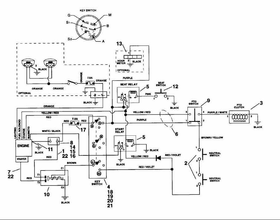 briggs and stratton 14 hp vanguard engine manual