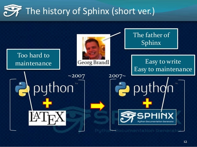 cplex python api reference manual