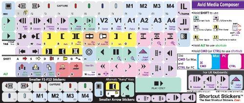 avid media composer 8.6 manual