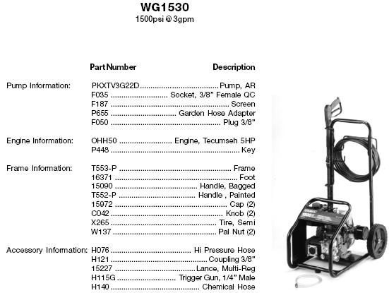 excell 2600 pressure washer manual