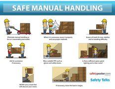 manual handling poster free download uk