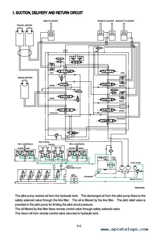hyundai fd i30 service manual pdf