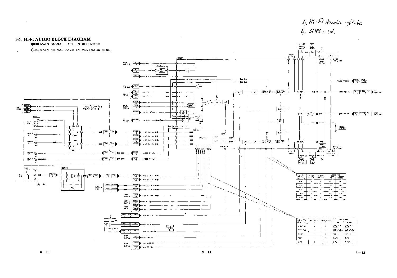 panasonic cu-e24fkr service manual