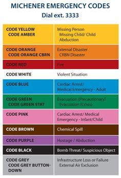 the emergency medicine manual online quiz
