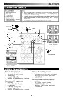 alesis multimix 4 usb fx manual pdf