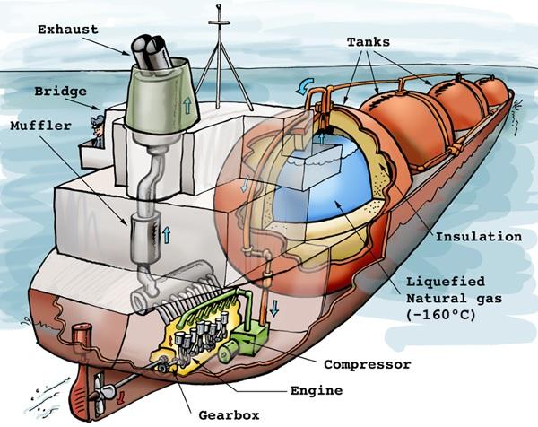 pressure vessel design manual by moss