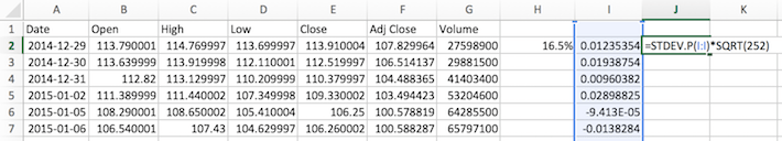 manually find square root function