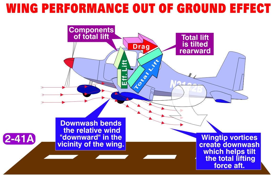 private pilot flight training manual