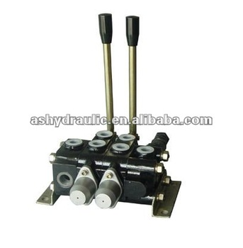 parker manual directional control valve