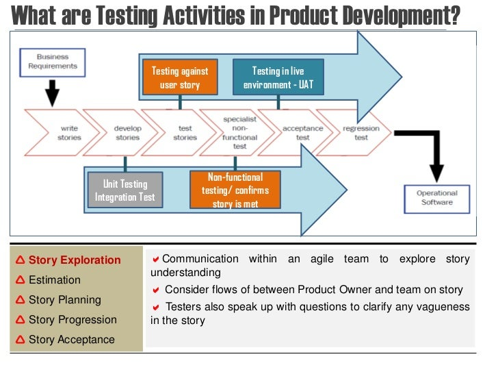 new product development and introduction manual