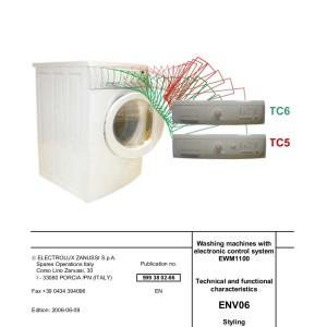 asko wm33a washing machine manual