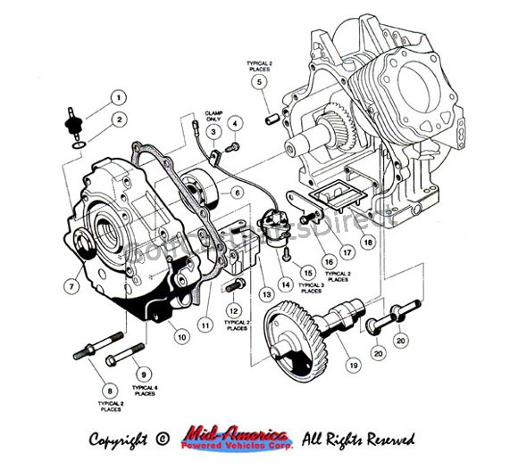 1996 club car service manual