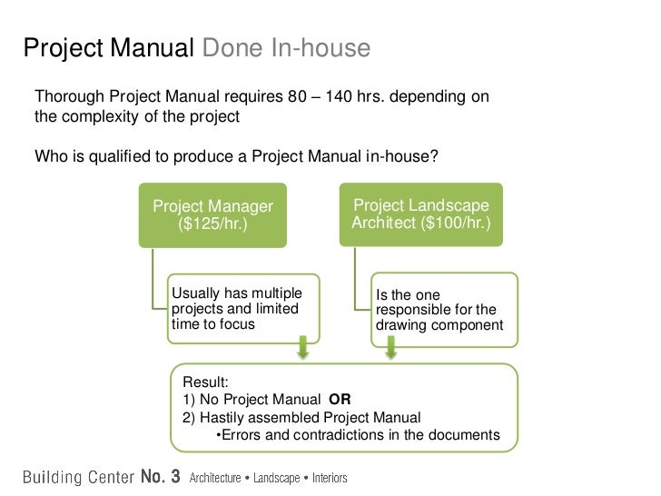 project manual vs contract documents