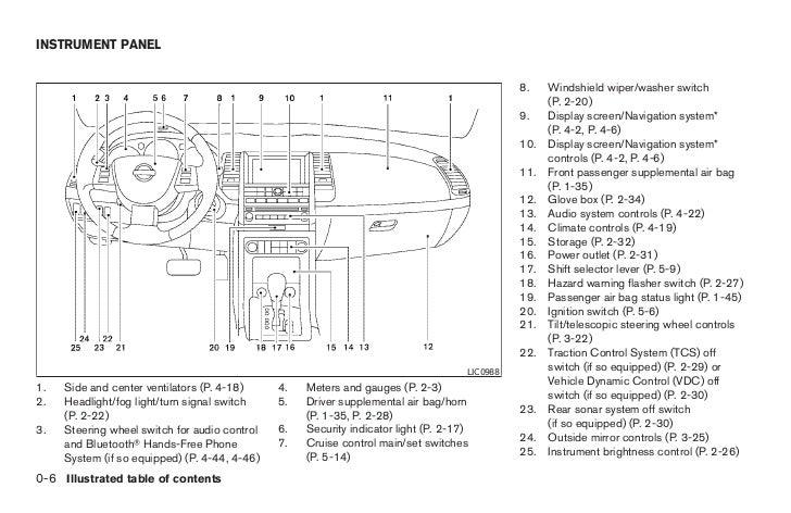 max air 35 owners manual