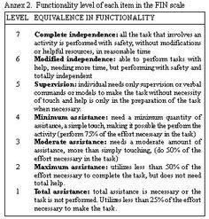 rehab nurse and australia functional independence measure manual pdf