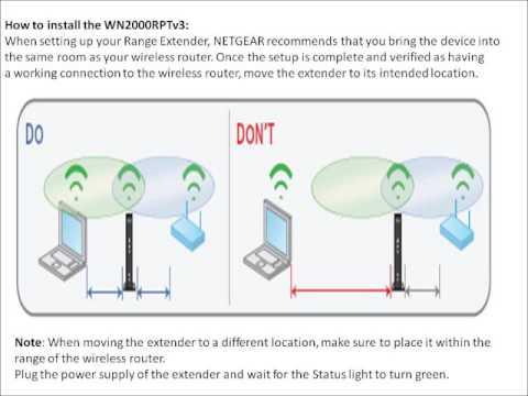 netgear universal wifi range extender wn3000rpv3 manual