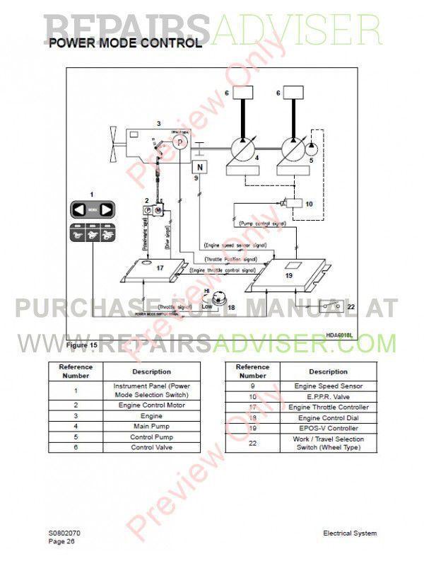 daewoo lanos manual pdf download