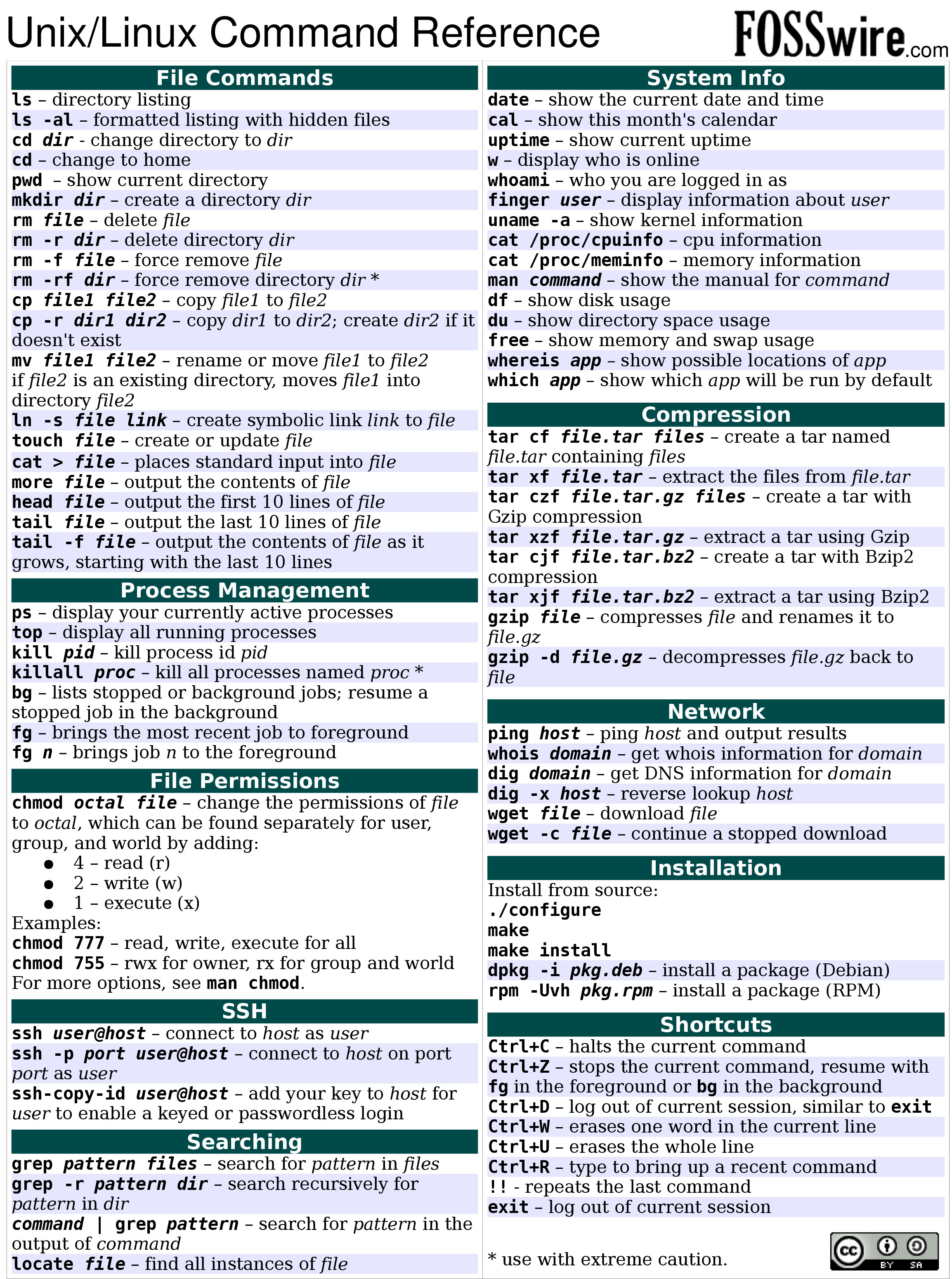 windows command line reference manual