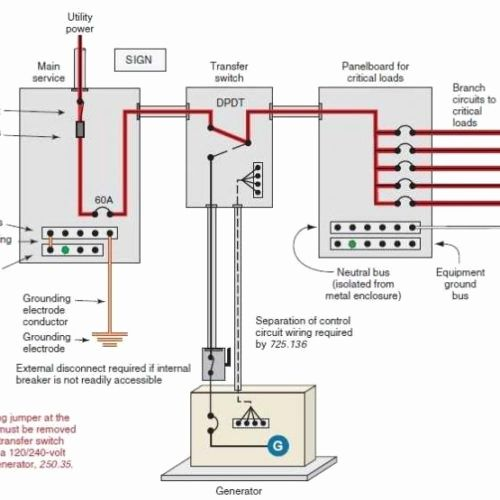 csa approved manual transfer switch