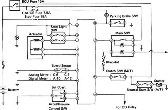 auto engine ecu into manual car