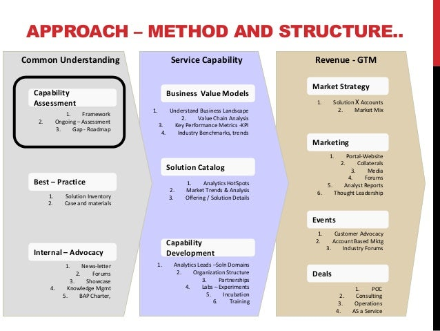 iterative methods for sparse linear systems solution manual