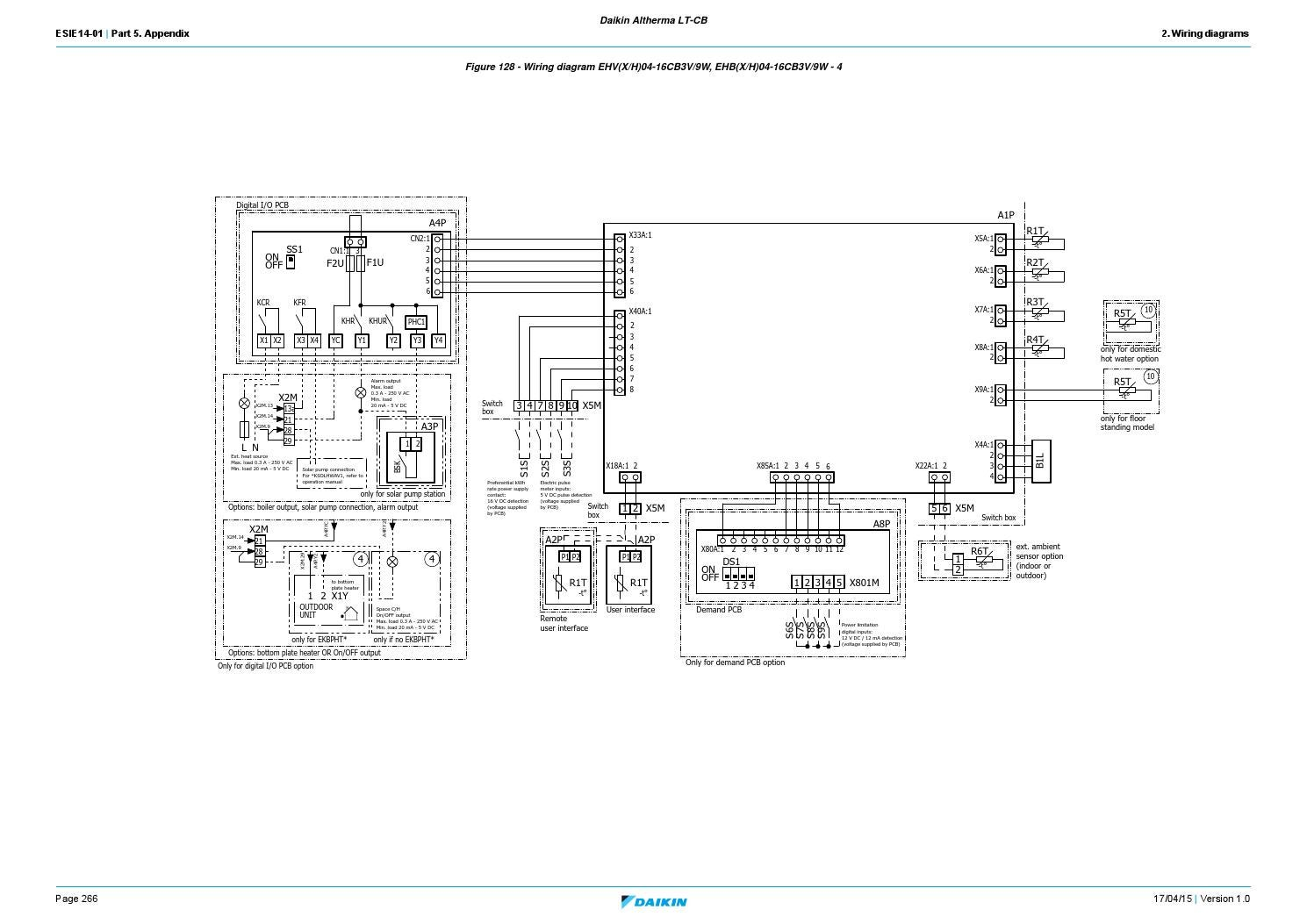 maintenance on daikin brc1d61 service manual