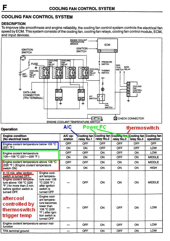 2004 mazda 6 factory service manual