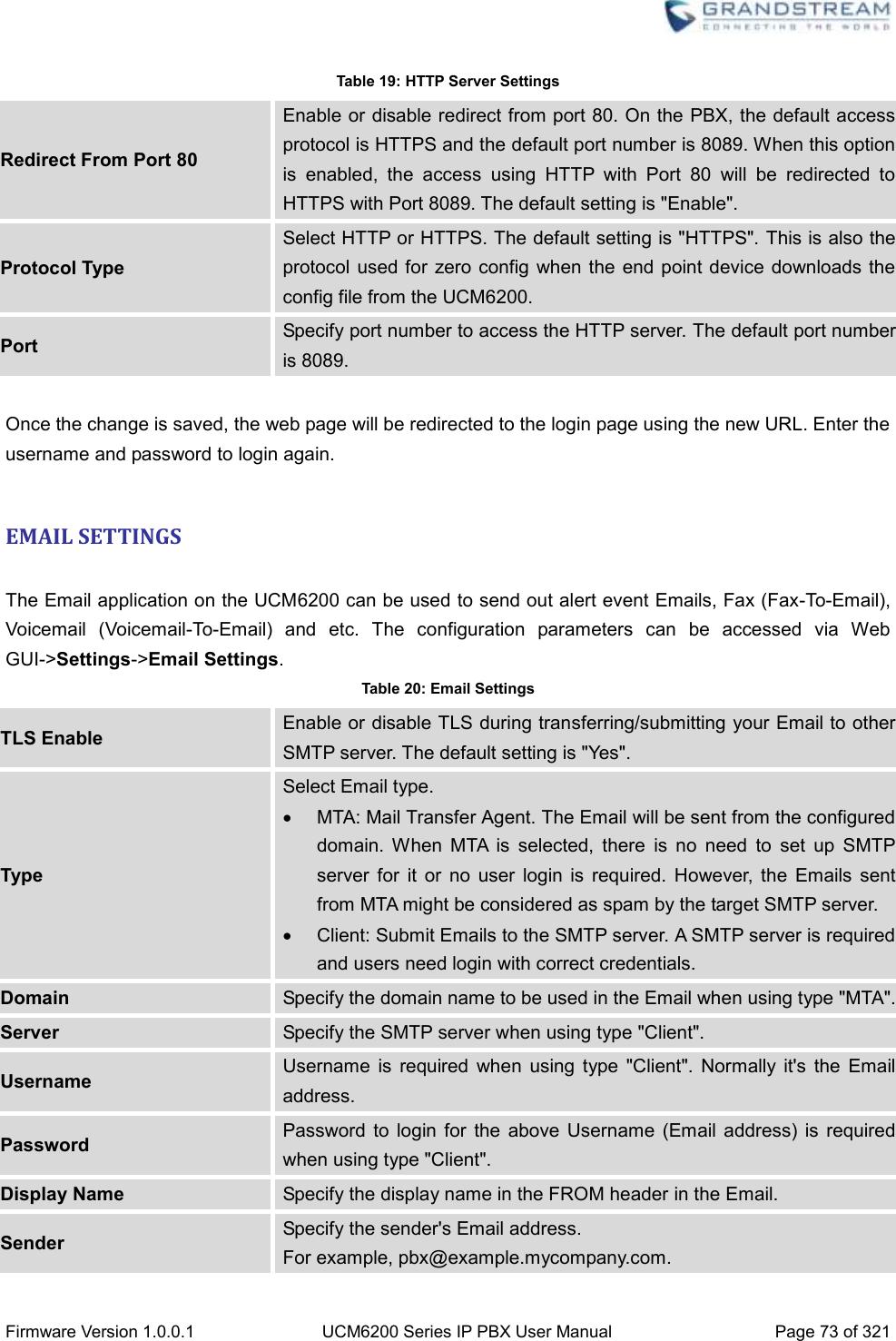 grandstream networks ucm6200 series user manual