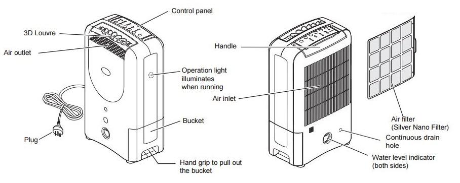 ionmax ion612 desiccant dehumidifier manual