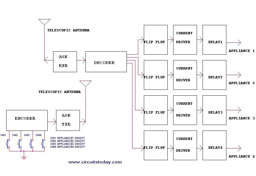 relay g10 wireless system user manual