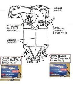 toyota previa 2000 service manual