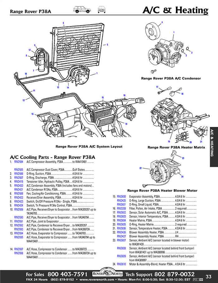 workshop manual for 2004 series 2 discovery